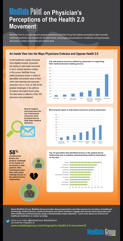 Health2.0 Infographic_web