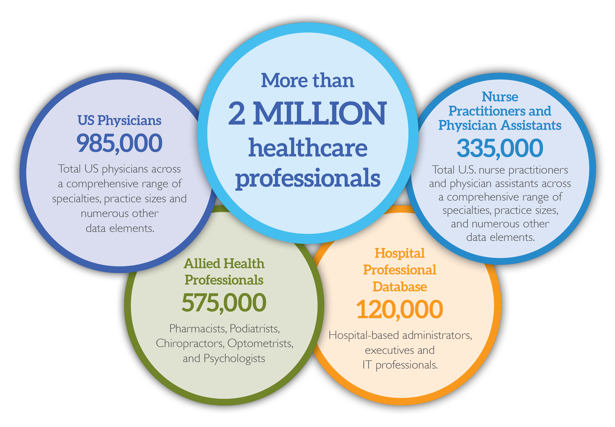 MedData_1MillionGraphic_NursePractVersion_v8_040416